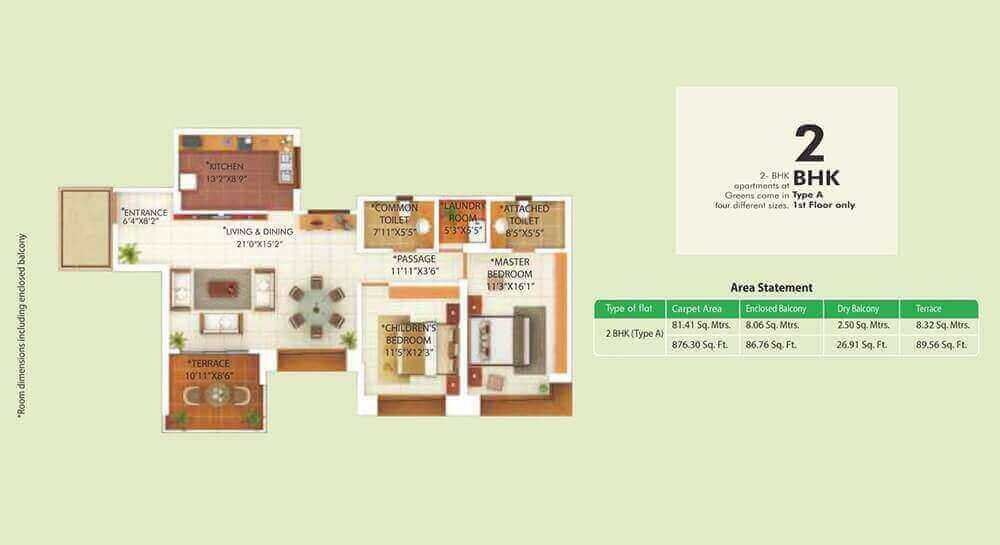 best projects in bangalore