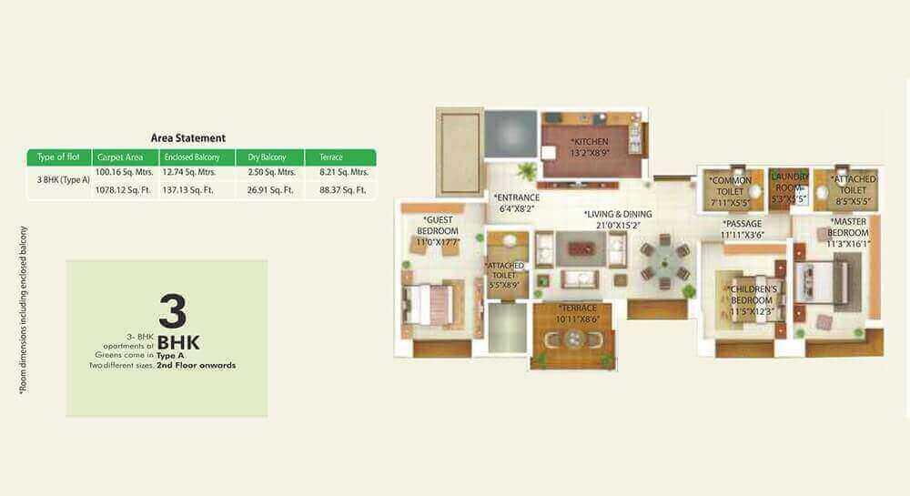 best properties in bangalore